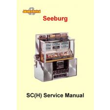 1966 > Service manual SC(H)1-4 stereo consolette